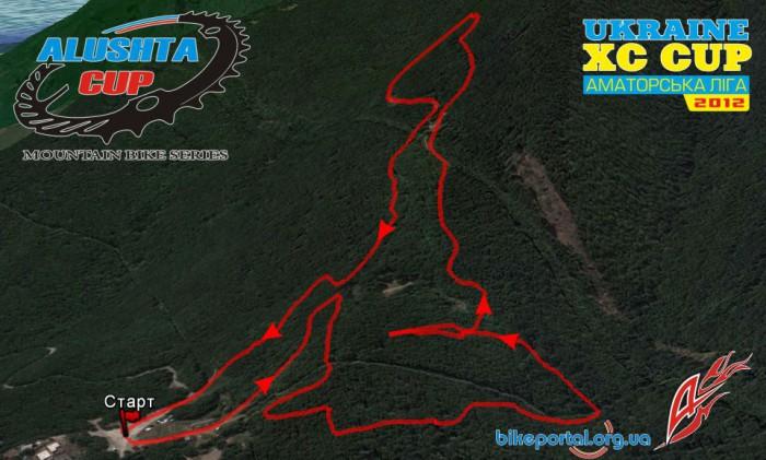 http://bikeportal.org.ua/images/stories/thumbs/L3Vzci9sb2NhbC9qYWlscy9ob3N0aW5nL19ydy91c3ItbG9jYWwvd3d3L2Jpa2Vwb3J0YWwvYmlrZXBvcnRhbC5vcmcudWEvaW1hZ2VzL3N0b3JpZXMveGMtY3VwLzIwMTIvMS1hbHVzaHRhL3RyYWNrQWx1c2h0YS0ydjIuanBn.jpg